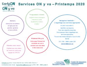 EarlyON Services - FR