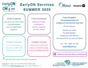 EarlyON Services June 2020